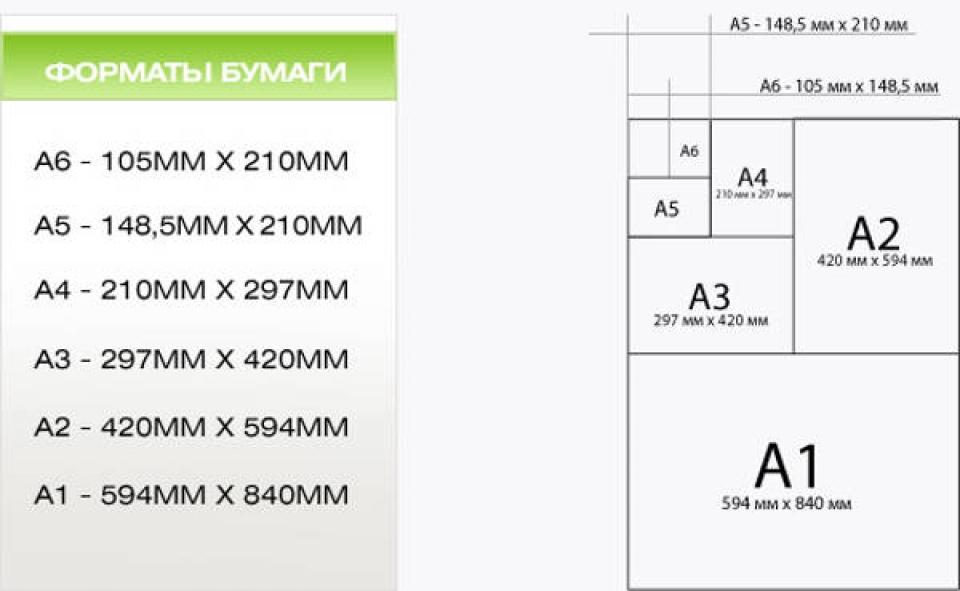 Размер картинки а3 в пикселях, днем воскресенья открытка