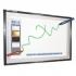 Интерактивные доски и проекторы